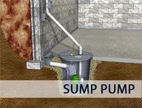 Grandview Sump Pump Services